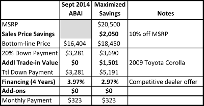 Sept 2014 Maximized Savings Table final