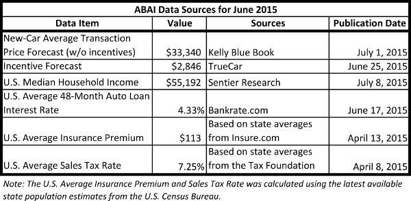 ABAI Data Sources June 2015
