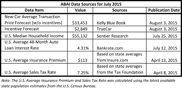 ABAI Data Sources July 2015
