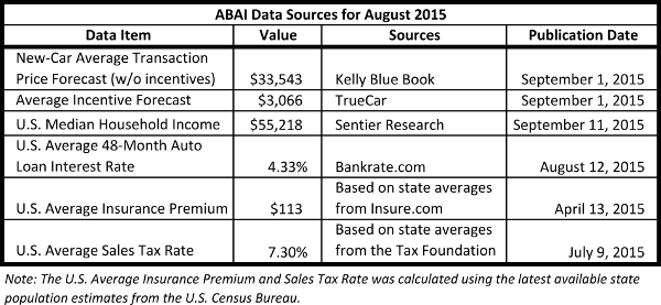 Data Sources August 2015 r1