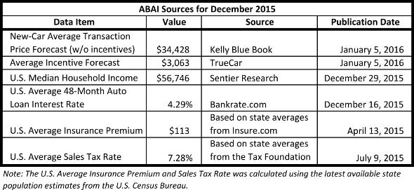 ABAI Sources 2015 December final
