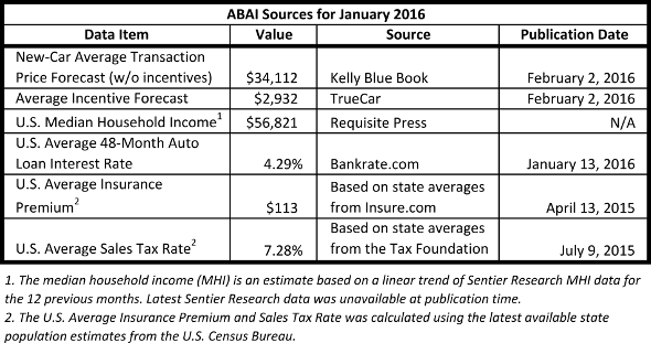 ABAI Sources 2016 January 5901