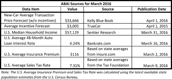 ABAI Sources 2016 March 590