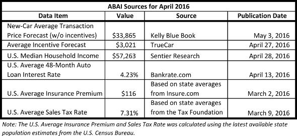 ABAI Sources 2016 April 590