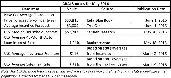ABAI Sources 2016 May 590