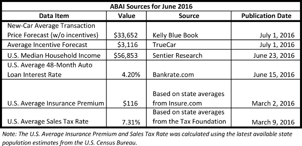 ABAI Sources 2016 June 590