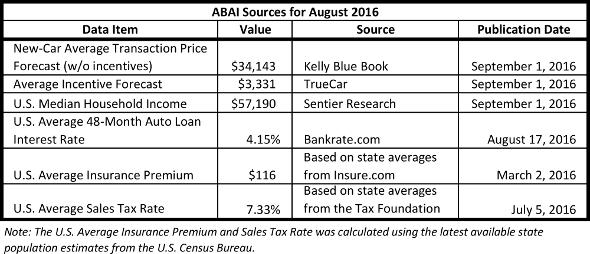 abai-sources-2016-august-590