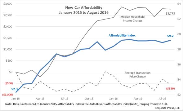 affordability-2016-august-590