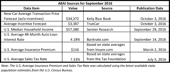 abai-sources-2016-september-590