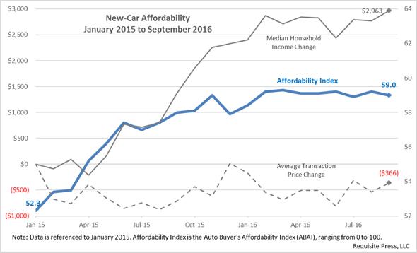 affordability-2016-september-590