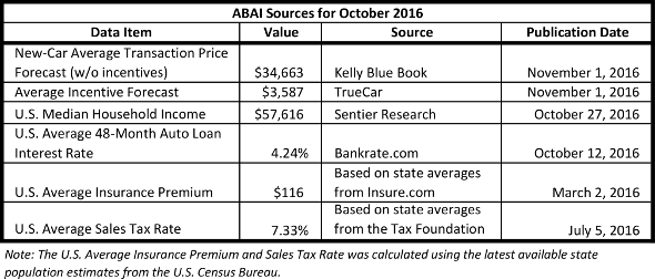 abai-sources-2016-october-590